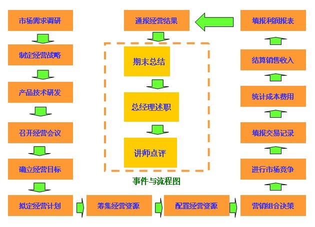 地产沙盘台矢量图